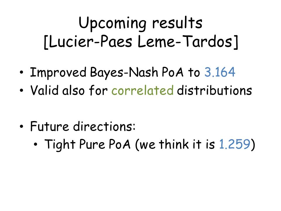Upcoming results [Lucier-Paes Leme-Tardos] Improved Bayes-Nash PoA to 3.164 Valid also for correlated distributions Future directions: Tight Pure PoA (we think it is 1.259)
