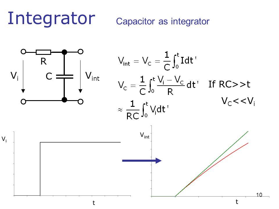 Integrator Capacitor as integrator R C ViVi V int If RC>>t V C <<V i 10