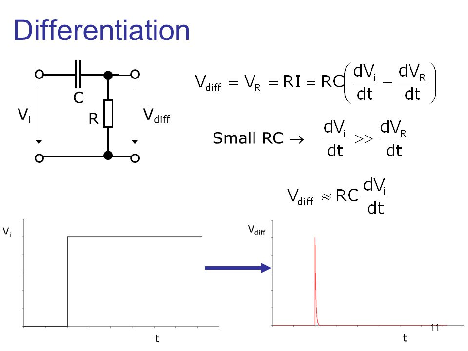 Differentiation R C ViVi V diff Small RC  11