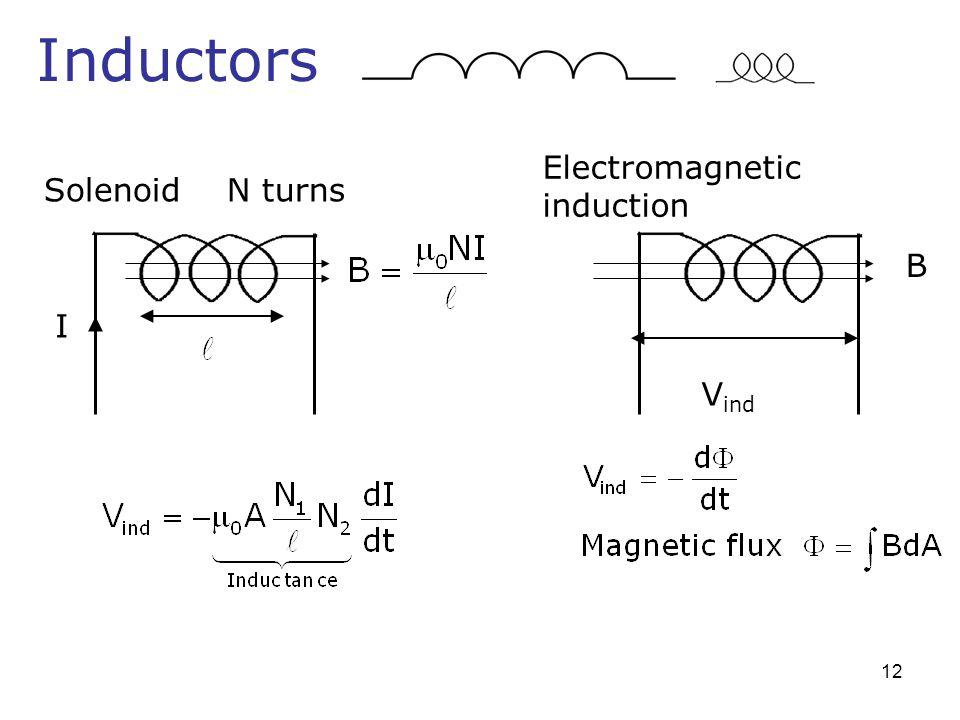 Inductors I Solenoid N turns Electromagnetic induction B V ind 12