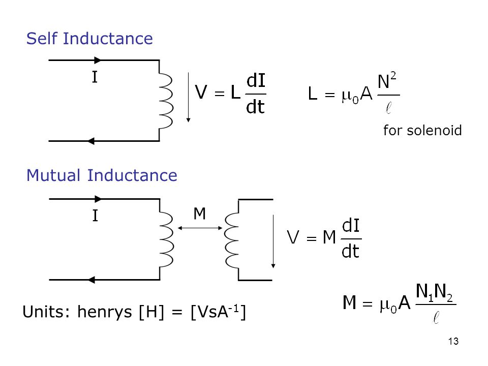 Self Inductance Mutual Inductance I I M Units: henrys [H] = [VsA -1 ] for solenoid 13