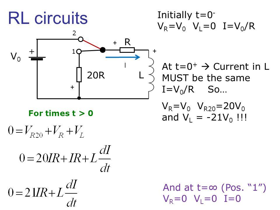RL circuits + V0V0 R L 1 2 20R Initially t=0 - V R =V 0 V L =0 I=V 0 /R And at t=∞ (Pos.