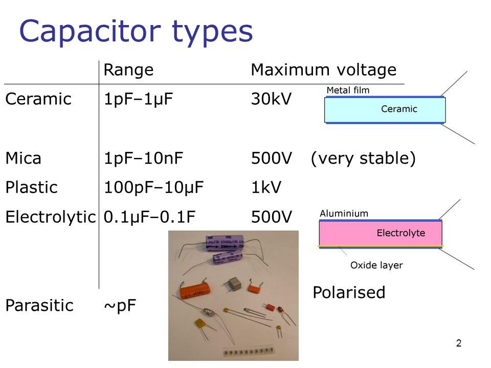 Capacitor types RangeMaximum voltage Ceramic1pF–1μF30kV Mica1pF–10nF500V (very stable) Plastic100pF–10μF1kV Electrolytic0.1μF–0.1F500V Parasitic~pF Polarised 2