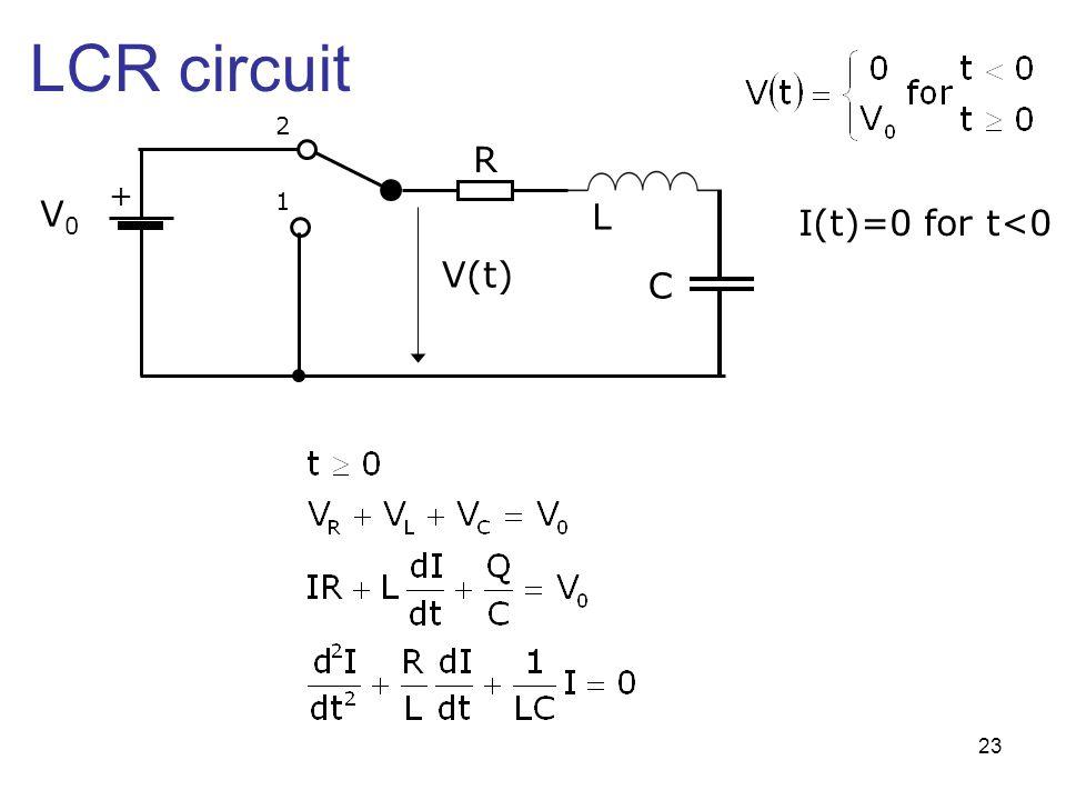 LCR circuit + V0V0 R C 1 2 L V(t) I(t)=0 for t<0 23