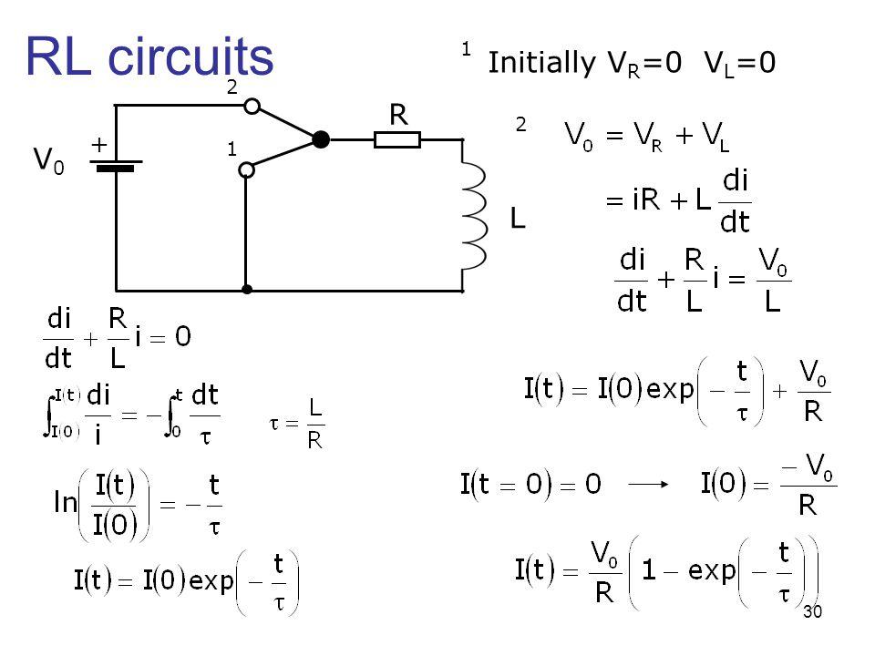 RL circuits + V0V0 R L 1 2 Initially V R =0 V L =0 1 2 30