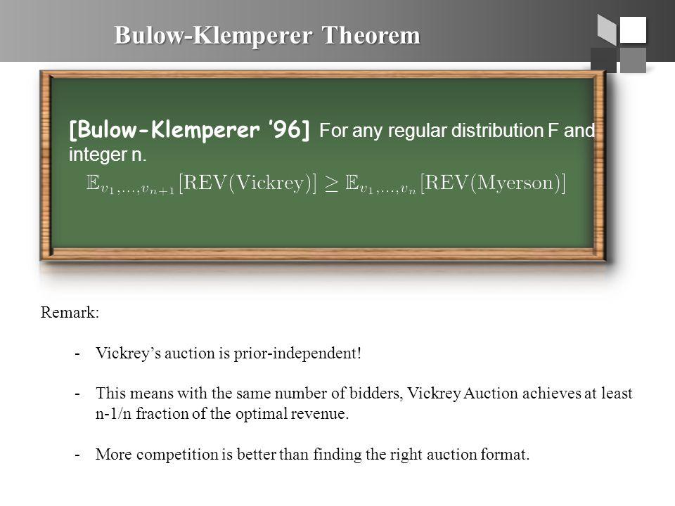 Bulow-Klemperer Theorem [Bulow-Klemperer '96] For any regular distribution F and integer n.