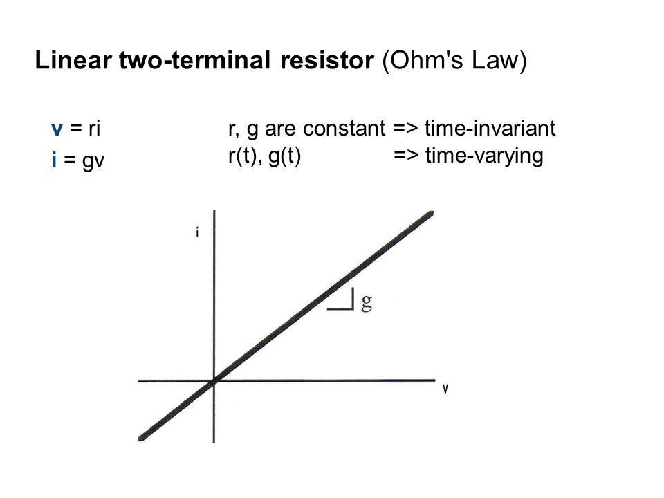 Linear two-terminal resistor (Ohm's Law) v = ri i = gv r, g are constant => time-invariant r(t), g(t) => time-varying