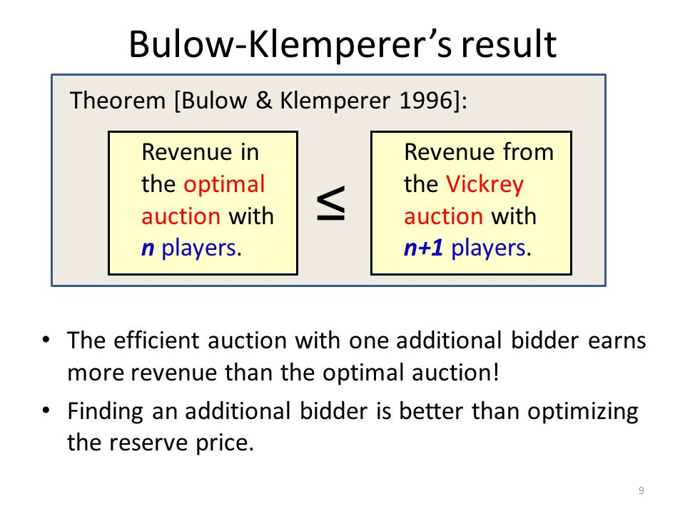 Bulow-Klemperer's result 9 The efficient auction with one additional bidder earns more revenue than the optimal auction! Finding an additional bidder