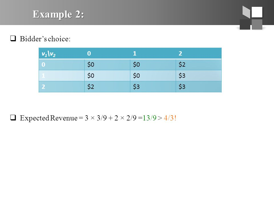 Example 2:  Bidder's choice:  Expected Revenue = 3 × 3/9 + 2 × 2/9 =13/9 > 4/3.