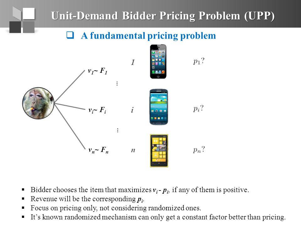Unit-Demand Bidder Pricing Problem (UPP) 1 i n … …  A fundamental pricing problem v 1 ~ F 1 v i ~ F i v n ~ F n  Bidder chooses the item that maximizes v i - p i, if any of them is positive.