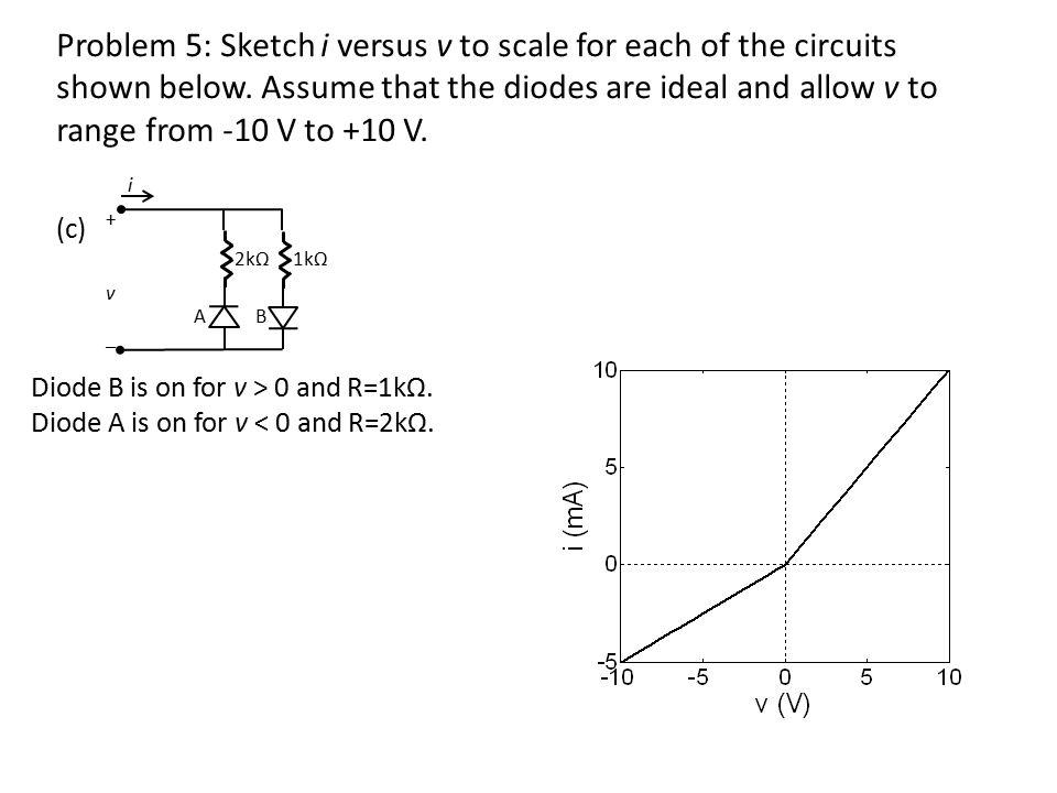 (c) Diode B is on for v > 0 and R=1kΩ. Diode A is on for v < 0 and R=2kΩ. +v_+v_ 2kΩ i 1kΩ AB Problem 5: Sketch i versus v to scale for each of the ci