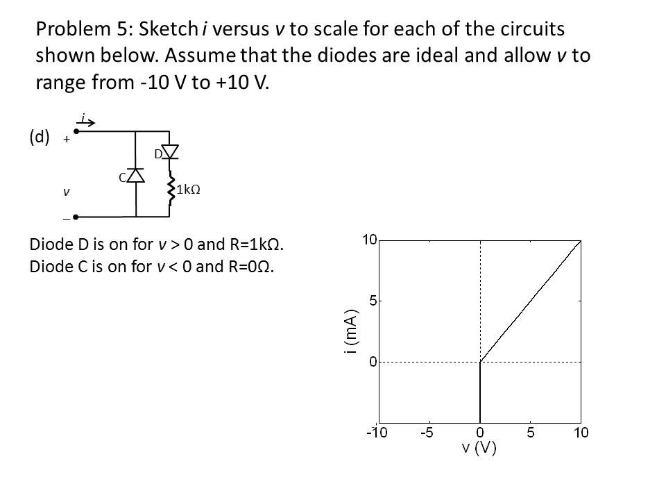 (d) Diode D is on for v > 0 and R=1kΩ. Diode C is on for v < 0 and R=0Ω.