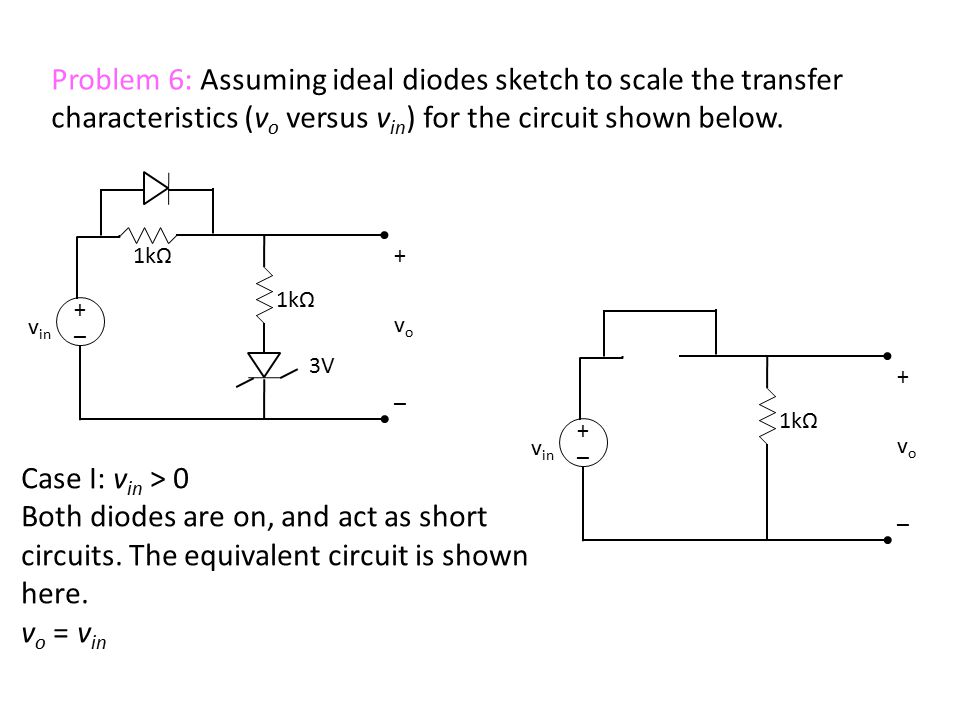 Problem 6: Assuming ideal diodes sketch to scale the transfer characteristics (v o versus v in ) for the circuit shown below. Case I: v in > 0 Both di