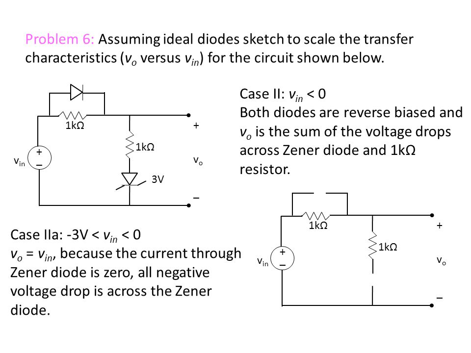 Case II: v in < 0 Both diodes are reverse biased and v o is the sum of the voltage drops across Zener diode and 1kΩ resistor. v in +_+_ +vo_+vo_ 1kΩ 3