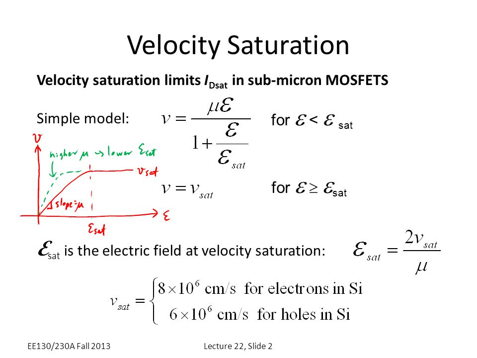 Velocity Saturation Velocity saturation limits I Dsat in sub-micron MOSFETS Simple model: E sat is the electric field at velocity saturation: for  