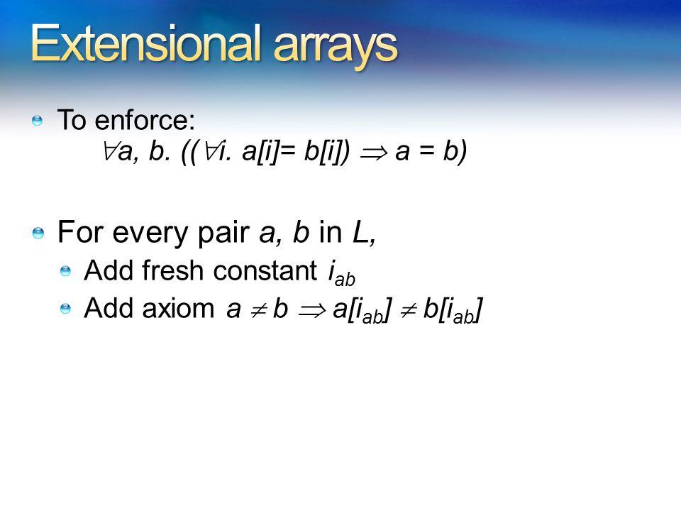 To enforce:  a, b. ((  i. a[i]= b[i])  a = b) For every pair a, b in L, Add fresh constant i ab Add axiom a  b  a[i ab ]  b[i ab ]