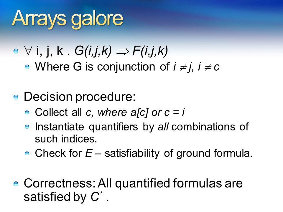  i, j, k. G(i,j,k)  F(i,j,k) Where G is conjunction of i  j, i  c Decision procedure: Collect all c, where a[c] or c = i Instantiate quantifiers b