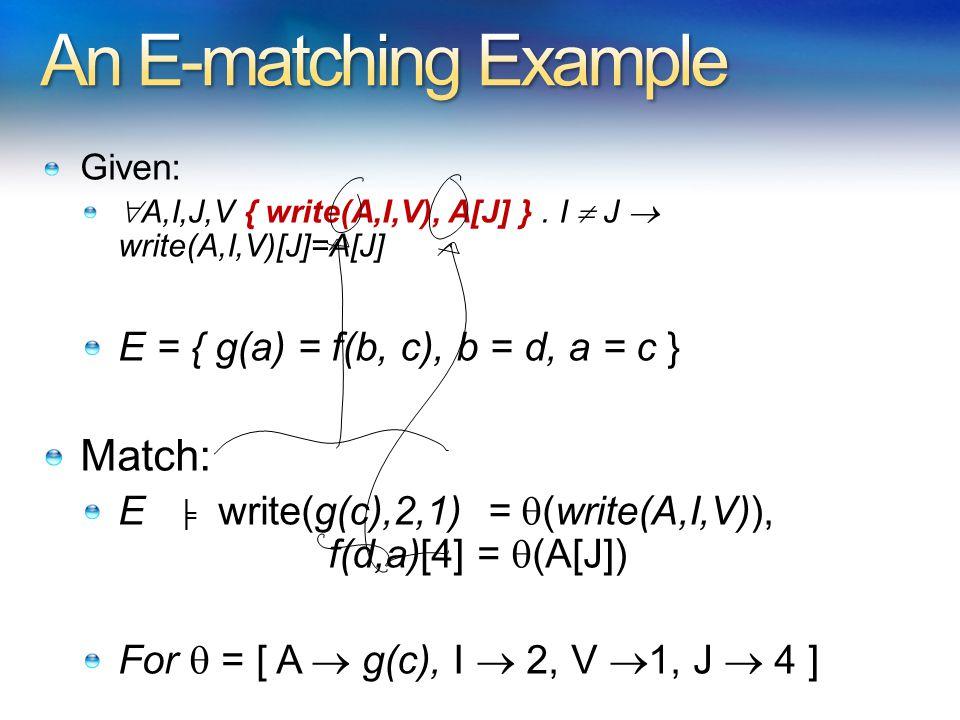 Given:  A,I,J,V { write(A,I,V), A[J] }. I  J  write(A,I,V)[J]=A[J] E = { g(a) = f(b, c), b = d, a = c } Match: E  ╞ write(g(c),2,1) =  (write(A,I