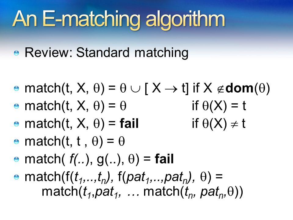 Review: Standard matching match(t, X,  ) =   [ X  t] if X  dom(  ) match(t, X,  ) =  if  (X) = t match(t, X,  ) = fail if  (X)  t match(t,