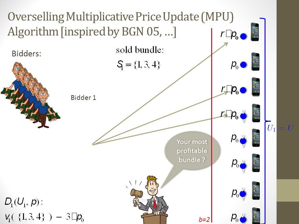 Overselling Multiplicative Price Update (MPU) Algorithm [inspired by BGN 05, …] Bidders: vv vv vv vv vv Bidder 1 Your most profitable bundle .