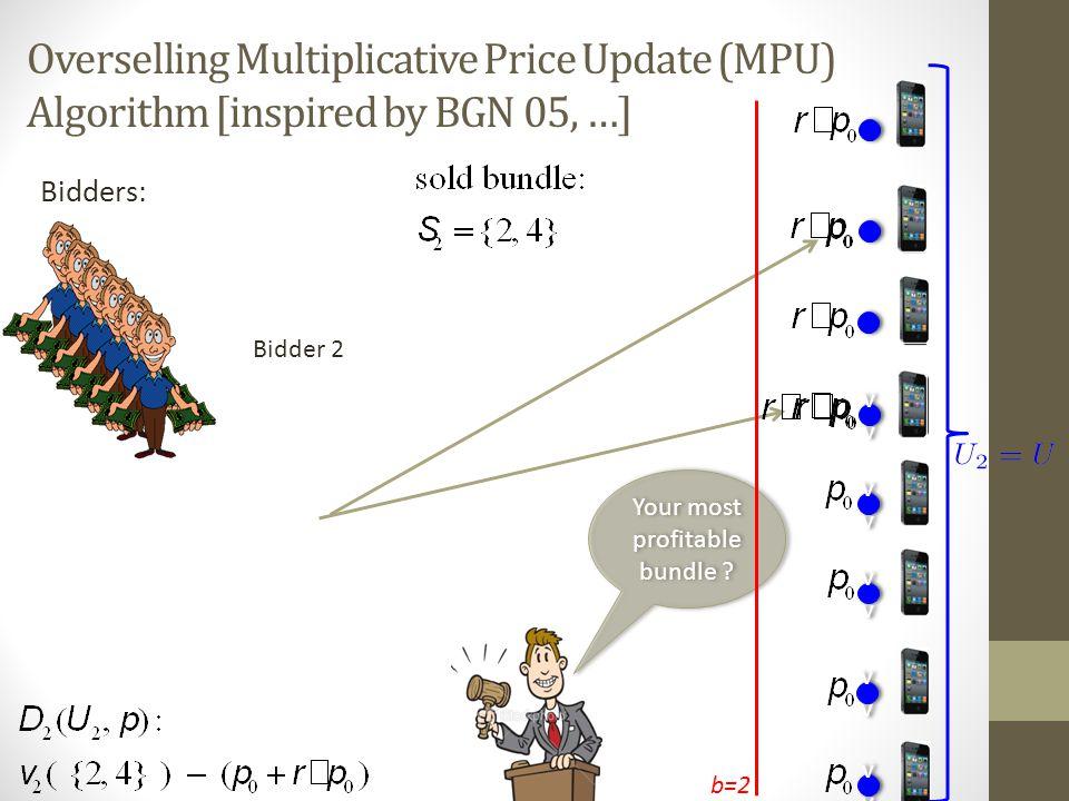 Overselling Multiplicative Price Update (MPU) Algorithm [inspired by BGN 05, …] Bidders: vv vv vv vv vv Bidder 2 Your most profitable bundle .