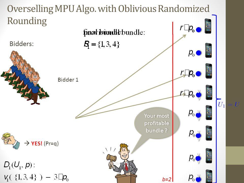 Overselling MPU Algo.
