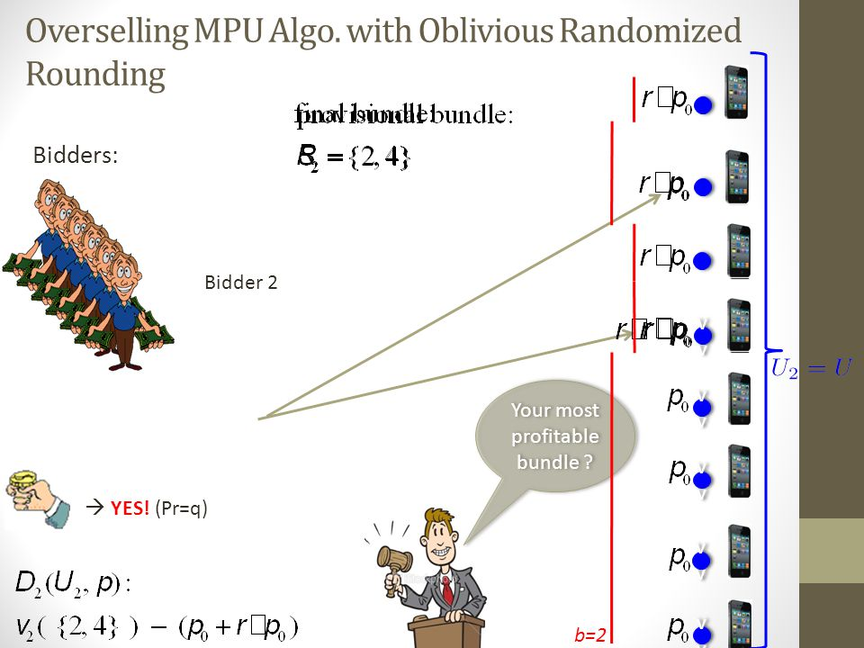 Bidders: vv vv vv vv vv Bidder 2 Your most profitable bundle ? b=2 Overselling MPU Algo. with Oblivious Randomized Rounding  YES! (Pr=q)