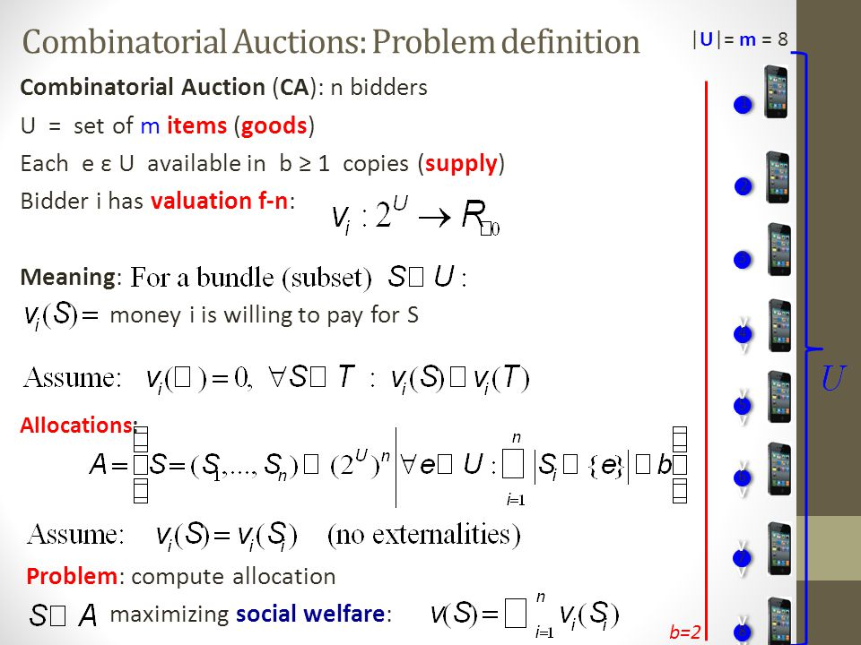 Combinatorial Auctions: Problem definition Combinatorial Auction (CA): n bidders U = set of m items (goods) Each e ε U available in b ≥ 1 copies (supp