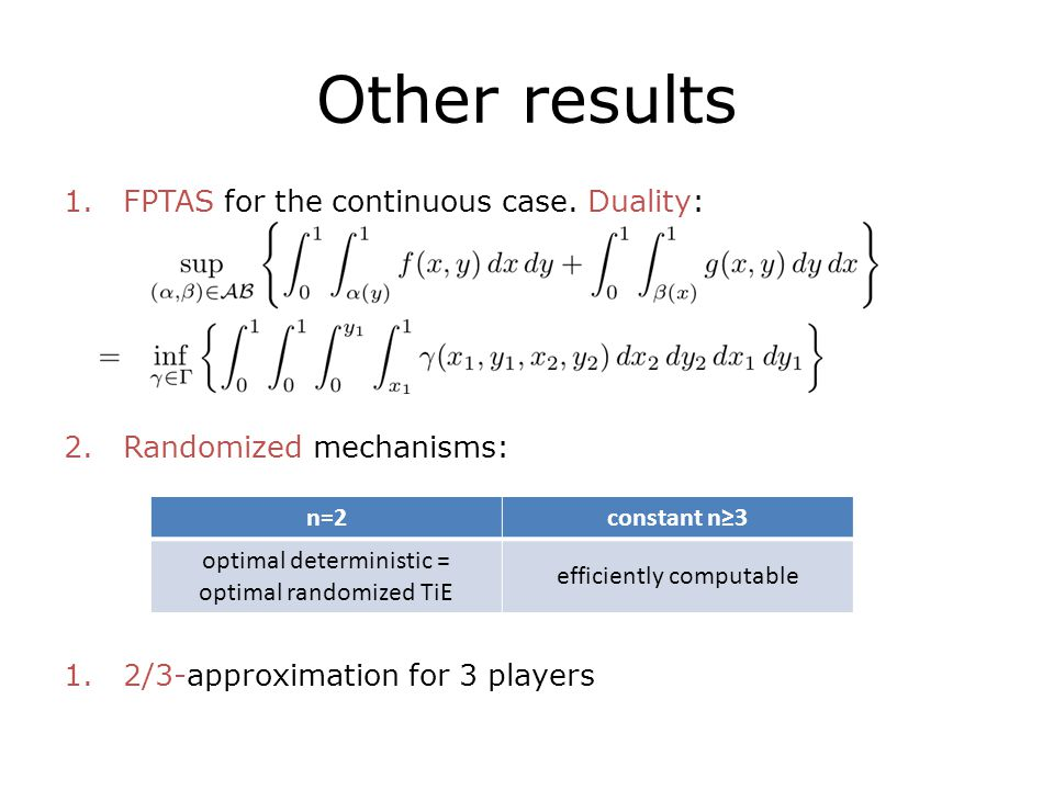 Other results 1.FPTAS for the continuous case. Duality: 2.Randomized mechanisms: 1.2/3-approximation for 3 players n=2constant n≥3 optimal determinist