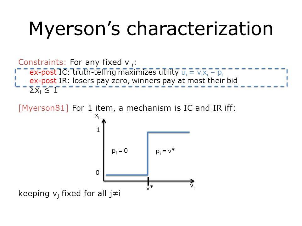 Myerson's characterization Constraints: For any fixed v -i : ex-post IC: truth-telling maximizes utility u i = v i x i – p i ex-post IR: losers pay ze