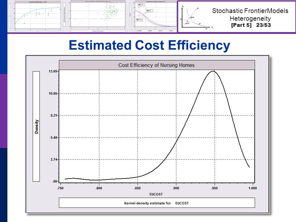 [Part 5] 23/53 Stochastic FrontierModels Heterogeneity Estimated Cost Efficiency