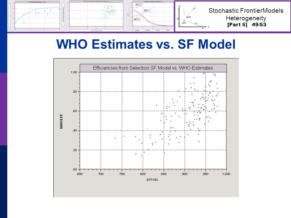 [Part 5] 49/53 Stochastic FrontierModels Heterogeneity WHO Estimates vs. SF Model