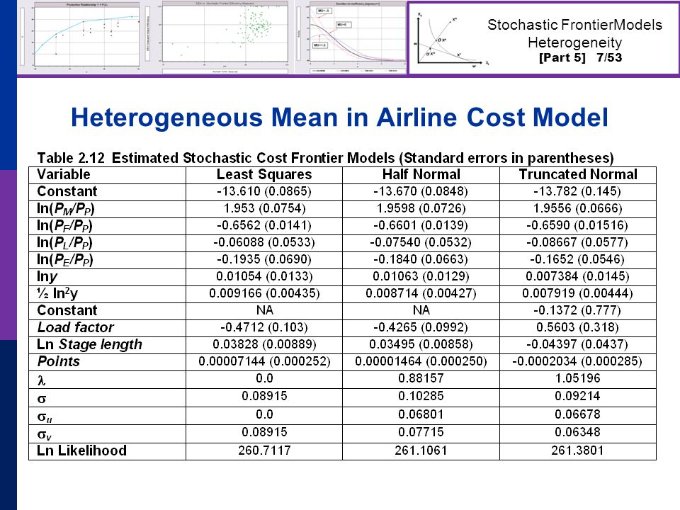 [Part 5] 18/53 Stochastic FrontierModels Heterogeneity Latent Class Application Estimates of Latent Class Model: Banking Data