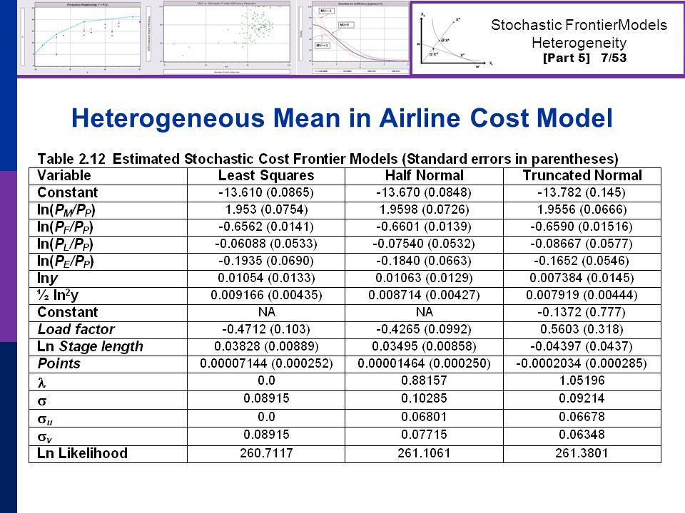 [Part 5] 8/53 Stochastic FrontierModels Heterogeneity Estimated Economic Efficiency