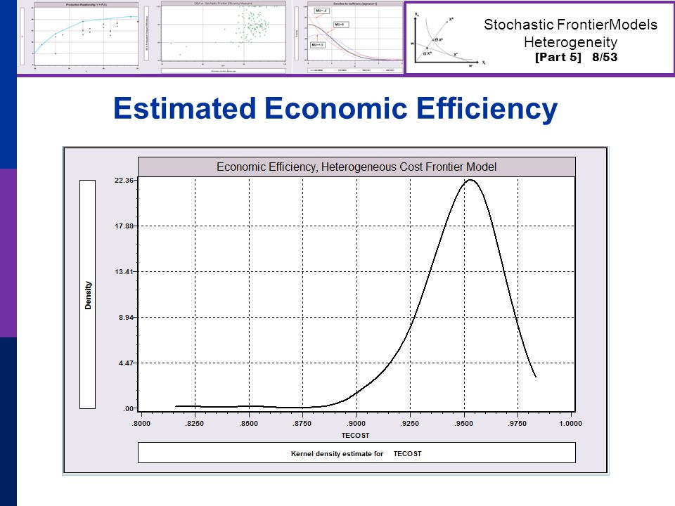 [Part 5] 9/53 Stochastic FrontierModels Heterogeneity How do the Zs affect inefficiency?