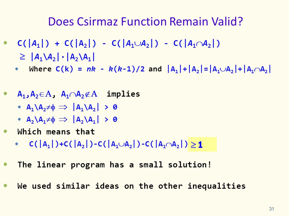 Does Csirmaz Function Remain Valid.