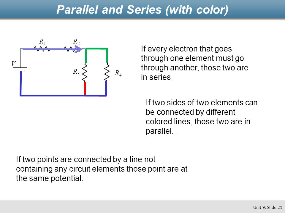 Parallel and Series (with color) Unit 9, Slide 21 V R1R1 R2R2 R4R4 R3R3. If every electron that goes through one element must go through another, thos