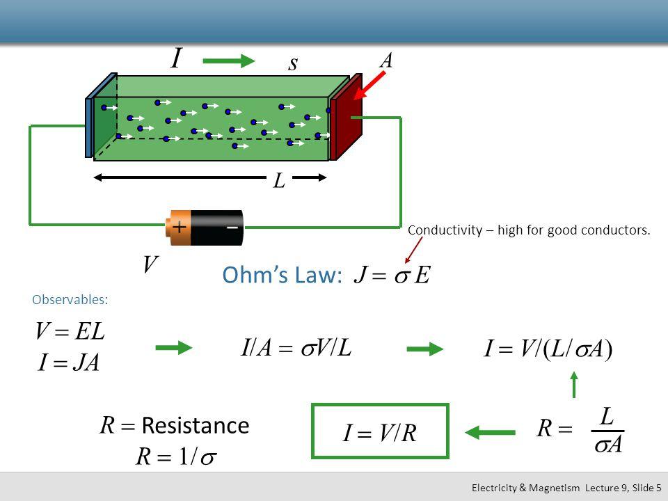 I A V L s V  EL I  JA Observables: R R  L AA Ohm's Law: J   E Conductivity – high for good conductors. IA  VLIA  VL I  V  L  A 