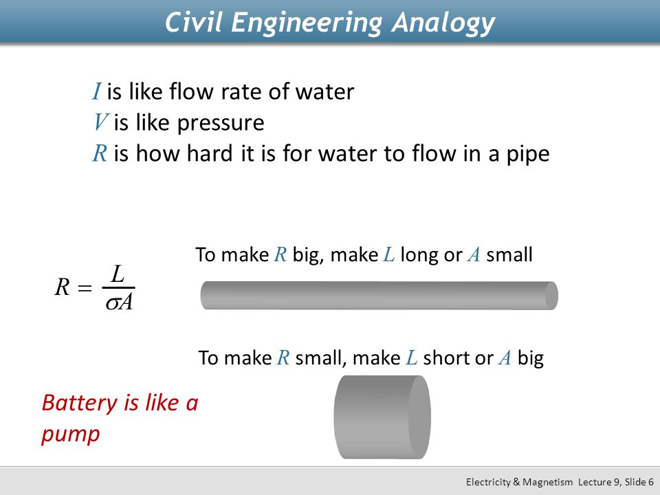 R  R  L AA I is like flow rate of water V is like pressure R is how hard it is for water to flow in a pipe Civil Engineering Analogy To make R big