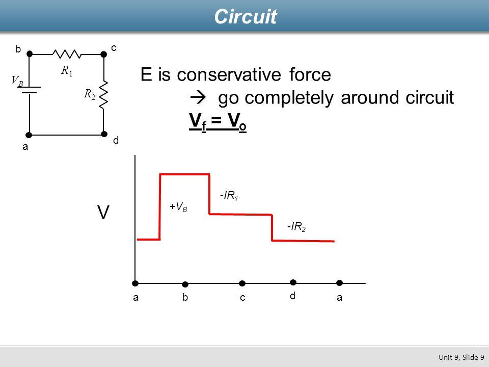 Circuit Unit 9, Slide 9 VBVB R1R1 R2R2 a b c d E is conservative force  go completely around circuit V f = V o V a bc d a +V B -IR 1 -IR 2