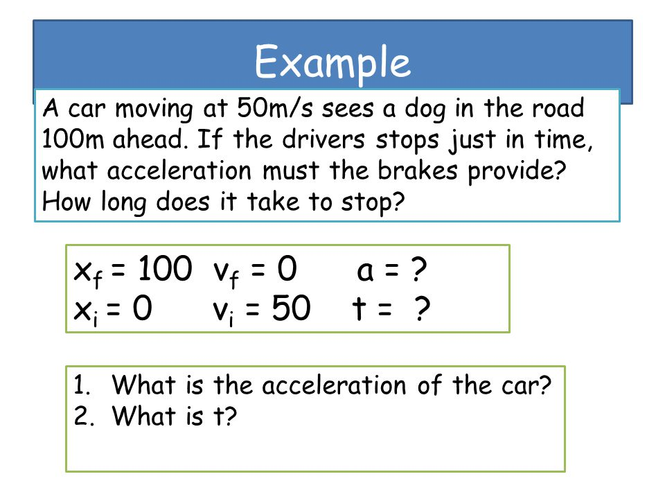 Example A car moving at 50m/s sees a dog in the road 100m ahead. If the drivers stops just in time, what acceleration must the brakes provide? How lon
