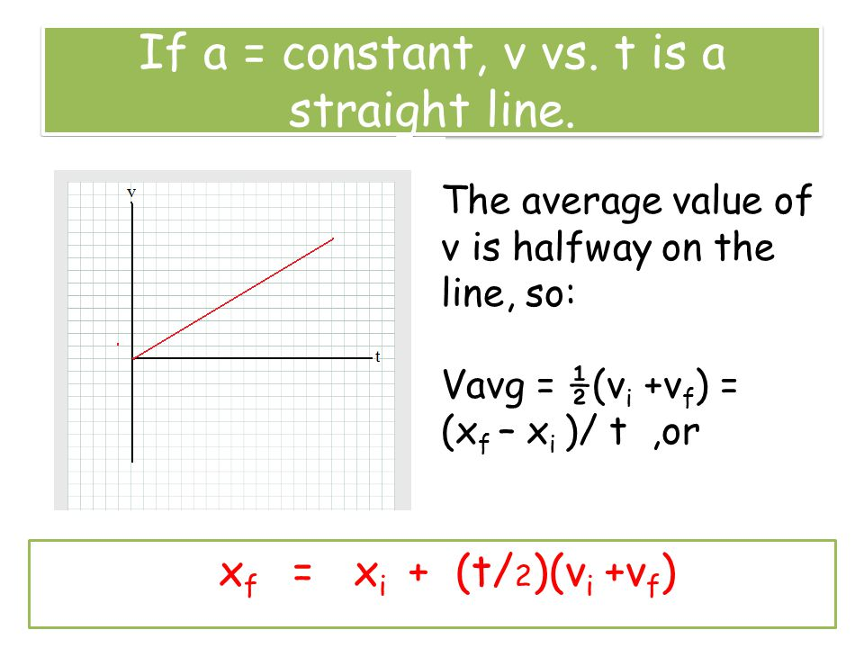 If a = constant, v vs. t is a straight line. The average value of v is halfway on the line, so: Vavg = ½(v i +v f ) = (x f – x i )/ t,or x f = x i + (