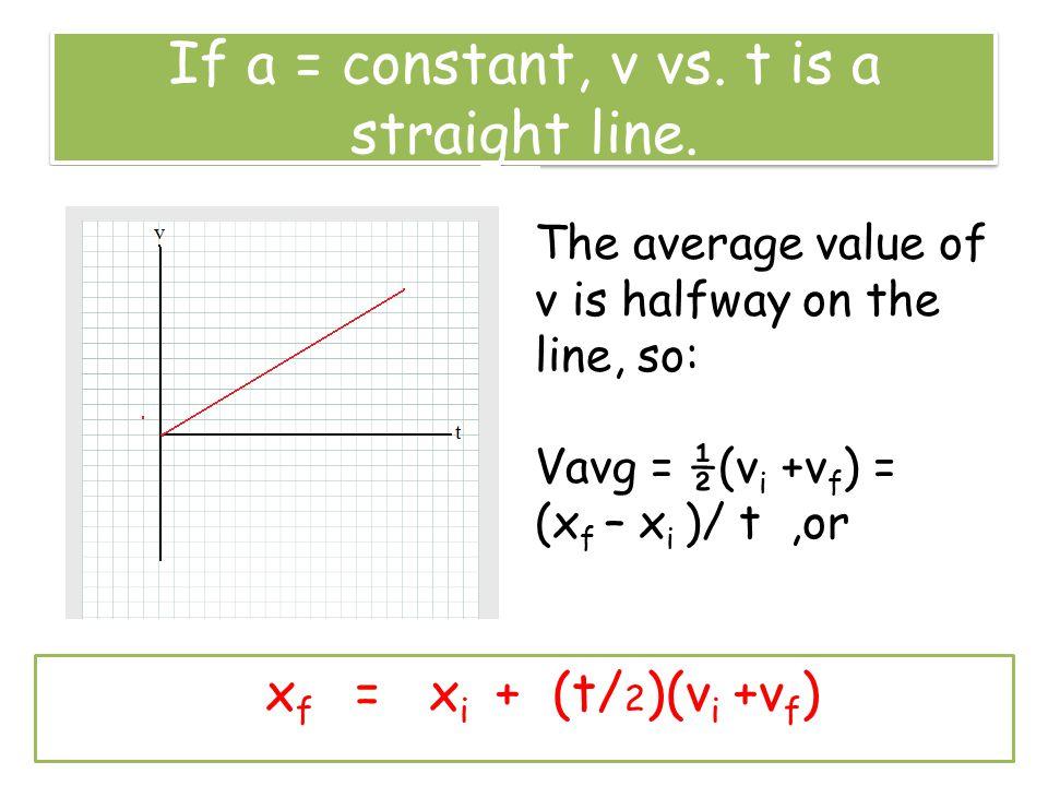 Summary 1.v f = v i + at 2. x f = x i + (t/ 2 )(v i +v f ) 3.