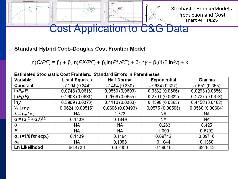[Part 4] 14/25 Stochastic FrontierModels Production and Cost Cost Application to C&G Data