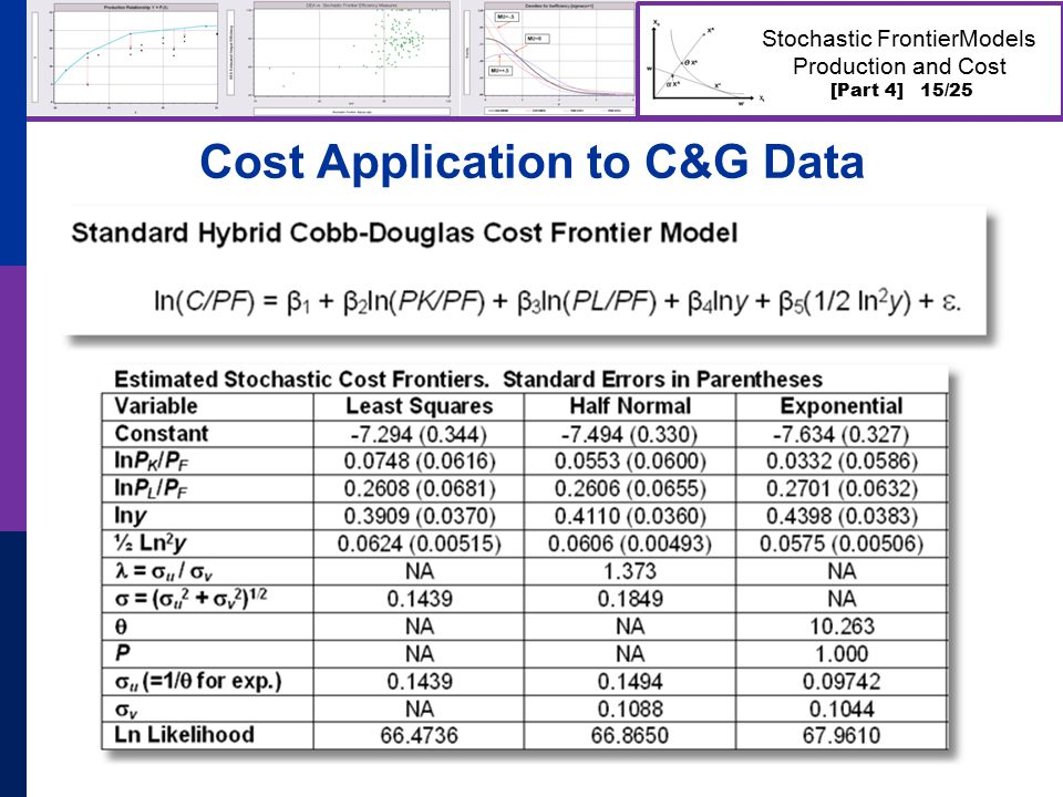[Part 4] 15/25 Stochastic FrontierModels Production and Cost Cost Application to C&G Data