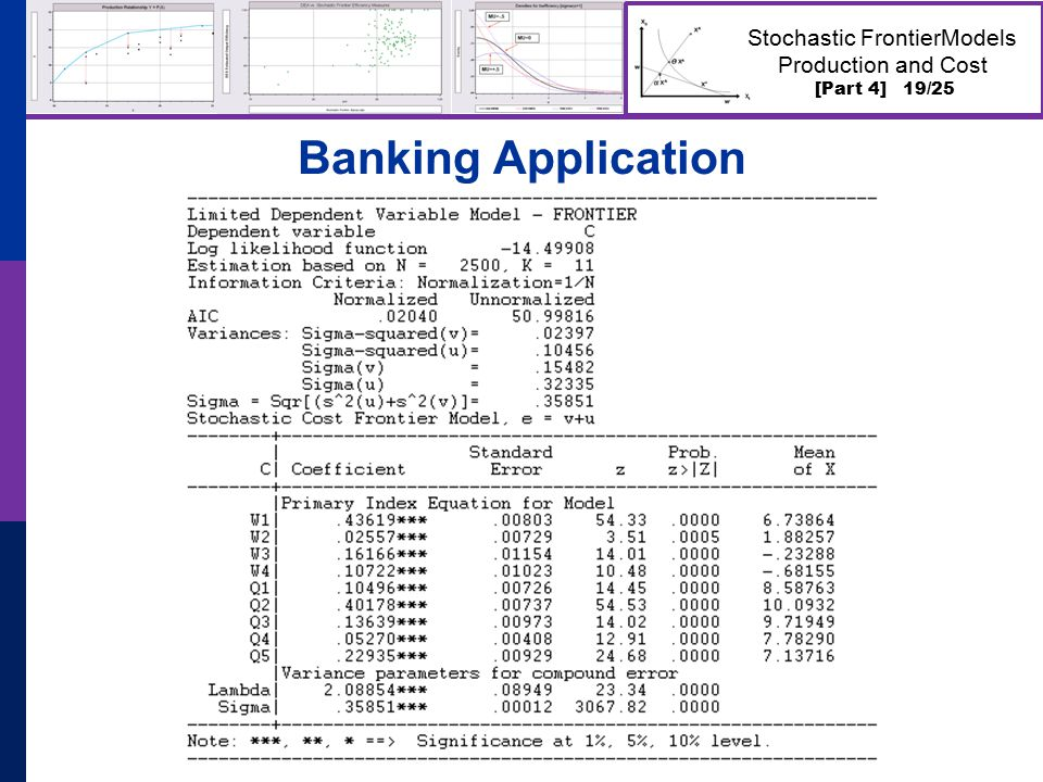 [Part 4] 19/25 Stochastic FrontierModels Production and Cost Banking Application