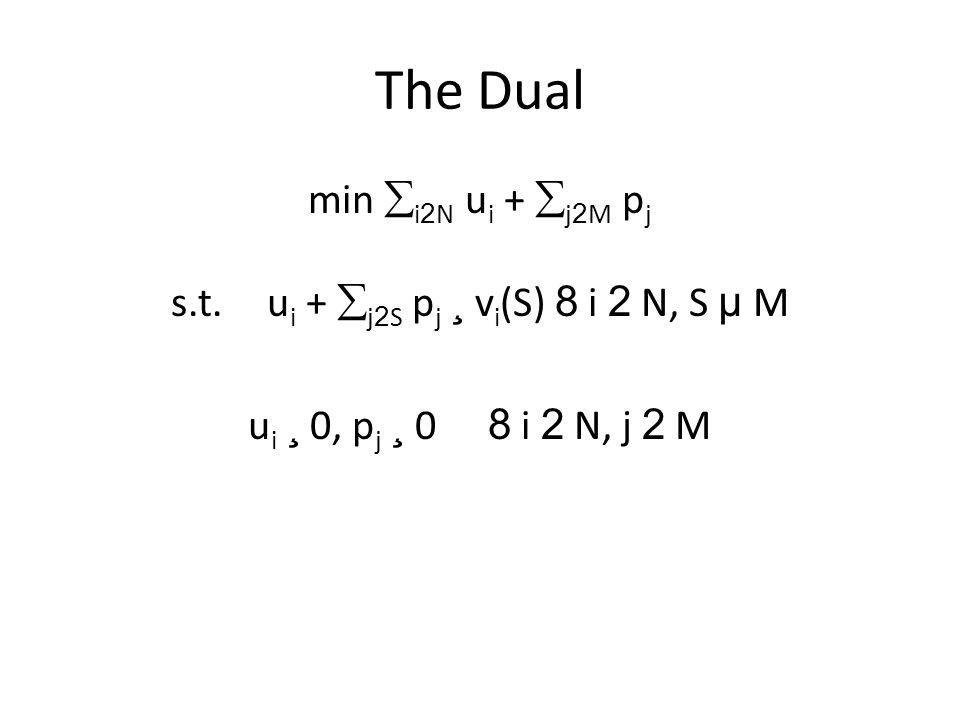 The Dual min  i 2 N u i +  j 2 M p j s.t. u i +  j 2 S p j ¸ v i (S) 8 i 2 N, S µ M u i ¸ 0, p j ¸ 0 8 i 2 N, j 2 M