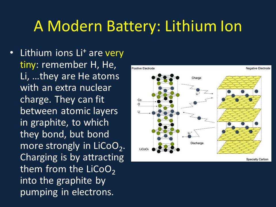 A Modern Battery: Lithium Ion Lithium ions Li + are very tiny: remember H, He, Li, …they are He atoms with an extra nuclear charge. They can fit betwe