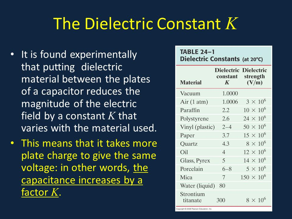 The Dielectric Constant K It is found experimentally that putting dielectric material between the plates of a capacitor reduces the magnitude of the electric field by a constant K that varies with the material used.