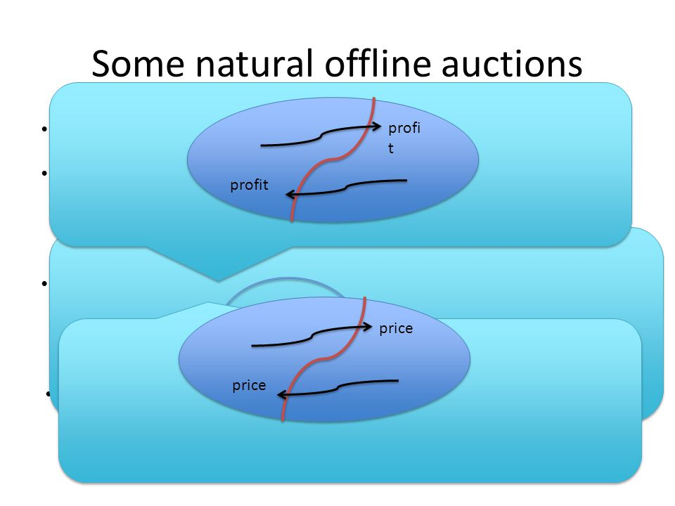 Some natural offline auctions DOP (deterministic optimal price) : To each bidder offer the optimal single price for the other bidders.